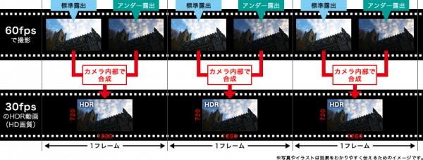 hdr-movie