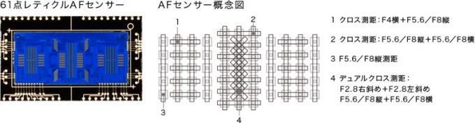 5dmk4-af-sensor